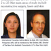 Dermatology News New York City - 2013 International Preceptee Selected