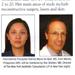 Dermatology News New York City - 2013 International Preceptee Selected
